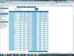 Port átirányítás (port forwarding) Belkin routeren részlet